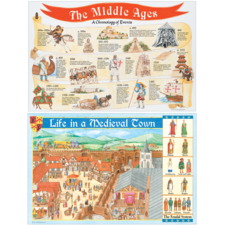 Medieval Times Bulletin Board Display Set