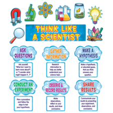 Think Like a Scientist Mini Bulletin Board