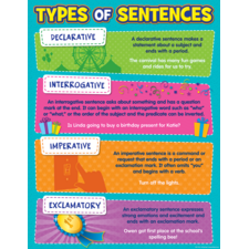 Type of Sentences Chart