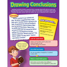 Drawing Conclusions Chart