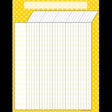 Yellow Polka Dots Incentive Chart