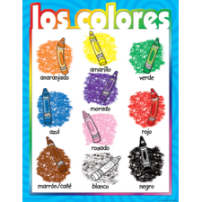 Colors (Spanish) Chart