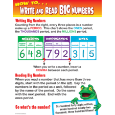 How to Write & Read Big Numbers Chart