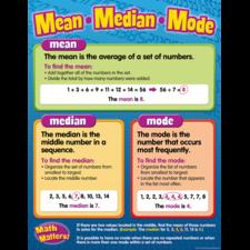 Mean/Median/Mode Chart