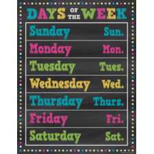 Chalkboard Brights Days of the Week Chart