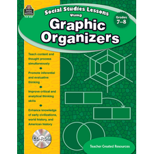 Social Studies Lessons Using Graphic Organizers