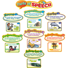 Parts of Speech Mini Bulletin Board
