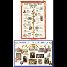 Renaissance Bulletin Board Display Set