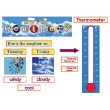 How's the Weather? Mini Bulletin Board