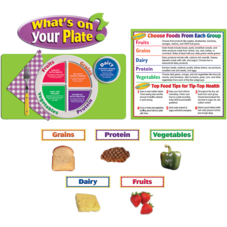 What's on Your Plate? Bulletin Board