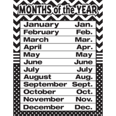 Black & White Chevrons and Dots Months of the Year Chart