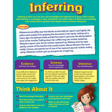 Inferring Chart