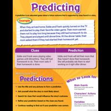 Predicting Chart