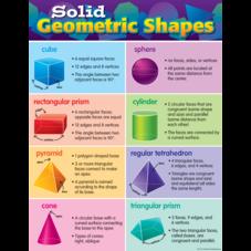 Solid Geometric Shapes Chart