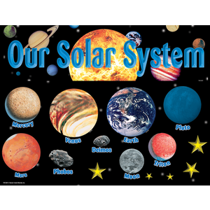 TCR4057 Solar System Bulletin Board Display Set Image