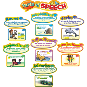 TCR4058 Parts of Speech Mini Bulletin Board Image
