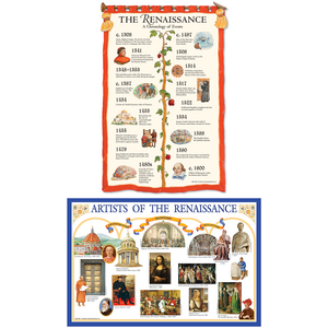 TCR4455 Renaissance Bulletin Board Display Set Image