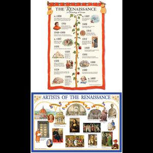 TCR4455 Renaissance Bulletin Board Display Set Image