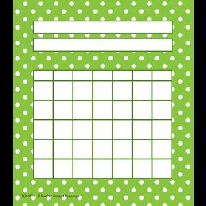 Lime Polka Dots Incentive Charts Image