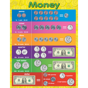 Money Chart Image