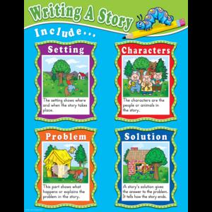 Writing A Story Chart Image