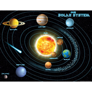 Solar System Chart Image