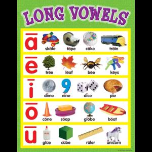 TCR7700 Long Vowels Chart Image
