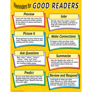 Reminders for Good Readers Chart Image