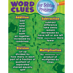 Word Clues for Solving Problems Chart Image