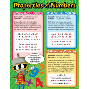 TCR7742 Properties of Numbers Chart Image