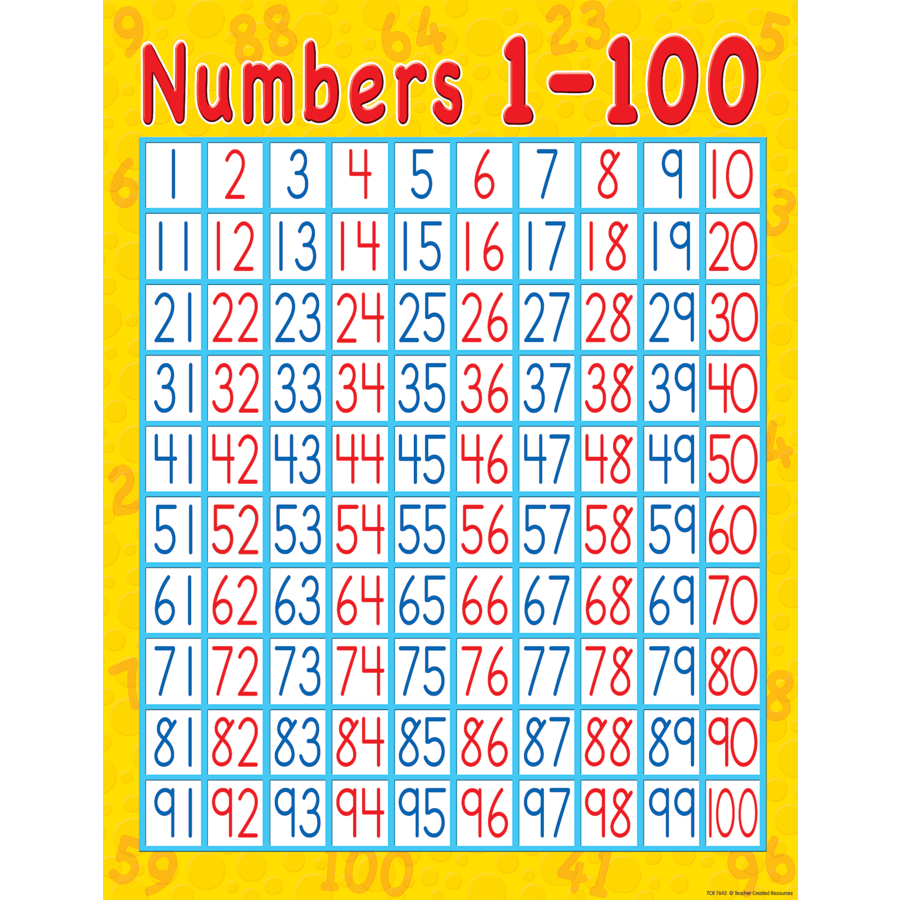 Worksheet 1 To 100 Number Chart numbers 1 100 chart tcr7645 teacher created resources image