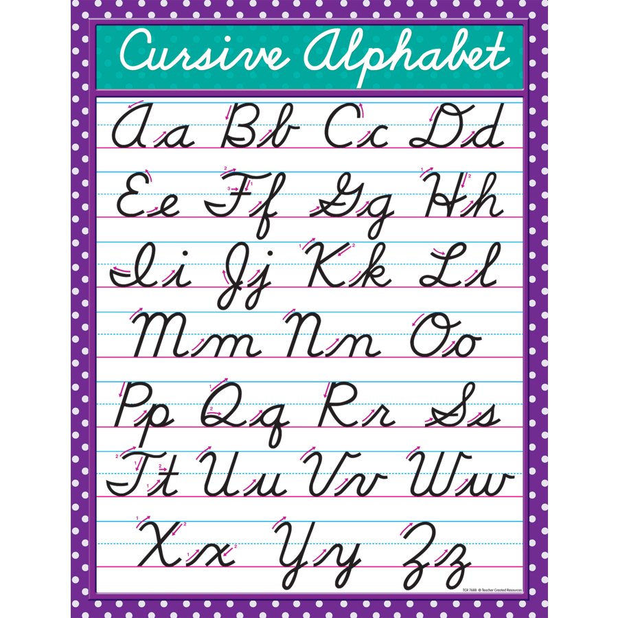 cursive letters chart cursive alphabet images search 1174