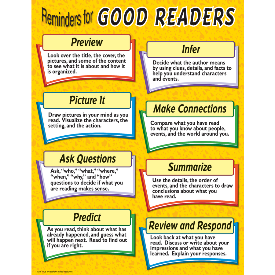 good readers Seven habits of a good reader – reads words rapidly and accurately (fluency), sets goals for reading, identifies the structure of text, monitors understanding of the text, creates mental notes and summaries, anticipates what will happen next, edits thoughts.