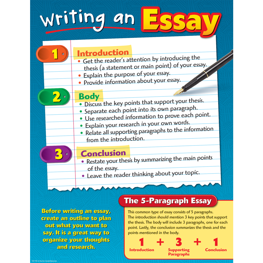 writing an essay chart tcr teacher created resources tcr7785 writing an essay chart image