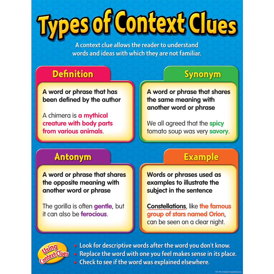 Worksheet Context Clues types of context clues chart tcr7795 teacher created resources image