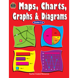 Maps, Charts, Graphs & Diagrams
