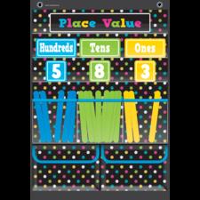 Place Value Pocket Chart