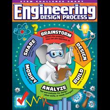 STEM - Engineering Design Process Chart