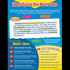 Identifying the Main Idea Chart