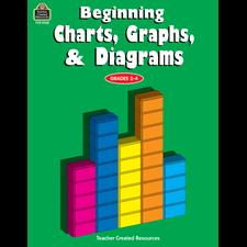 Beginning Charts, Graphs & Diagrams