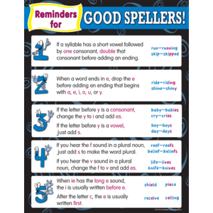 TCR7727 Reminders for Good Spellers Chart Image