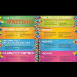 Three Types of Writing Mini Bulletin Board