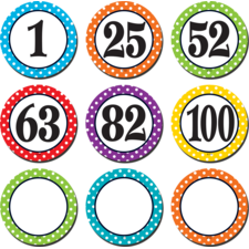 Polka Dots Number Cards