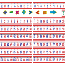 Number Line (-20 to +120) Bulletin Board Display Set