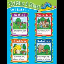 Writing A Story Chart