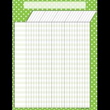 Lime Polka Dots Incentive Chart