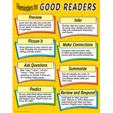 Reminders for Good Readers Chart