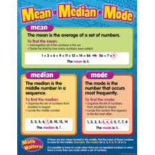 Mean/Median/Mode Chart