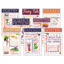 Literary Genres Chatter Charts