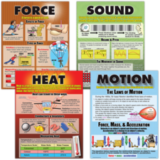 Force, Motion, Sound & Heat Poster Set